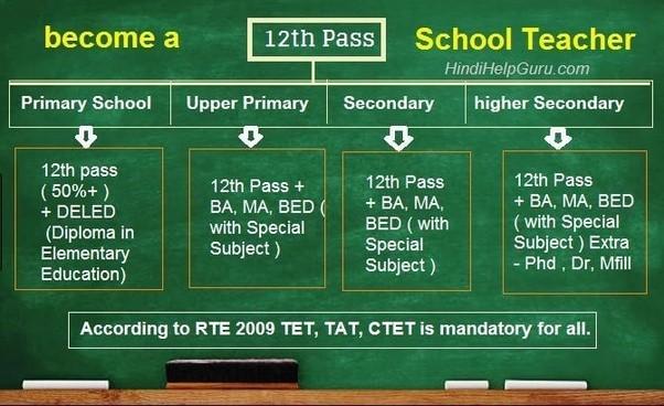 ttMJ-become-a-teacher-india.jpg
