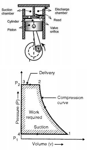 svab-single-stage-reciprocating-compressor.jpg