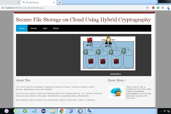 Secured File Storage On Cloud Using Hybrid Cryptography