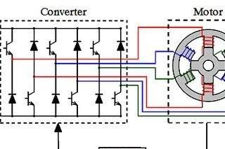 Fault Diagnosis of Power Converters in SRM Drives
