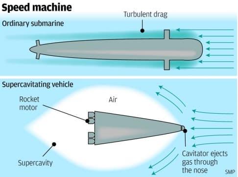 supersonic-submarine