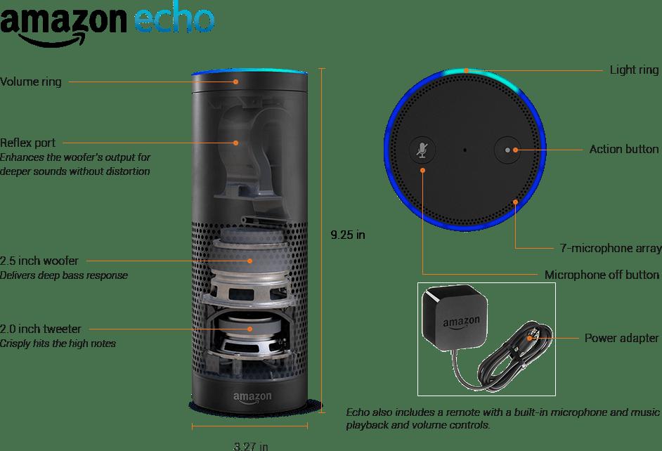 Amazon-Echo-KeyFeaturesDevice