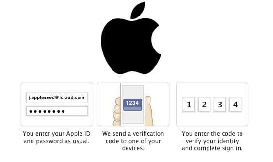 two-step-authentication-in-apple