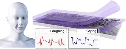 Strain-Sensors-Human-Expressions