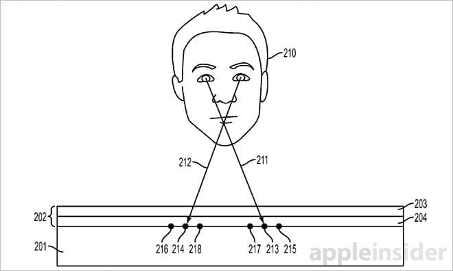 apple-invents-adaptive-eye-tracking-1