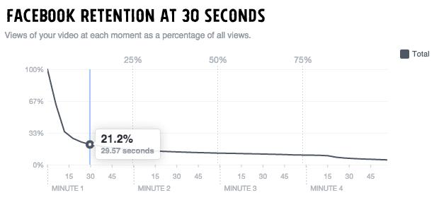 video_views_graph