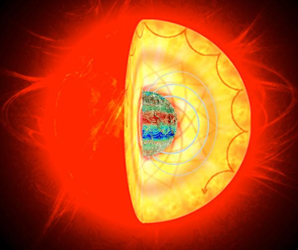 magnetic-fields-inside-stars