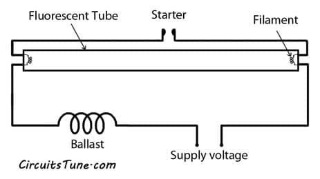 Wiring-diagram-of-Fluorescent-Tube-Light-