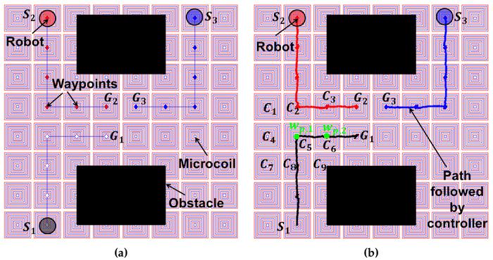 microbots_trajectory