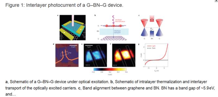graphene_channel