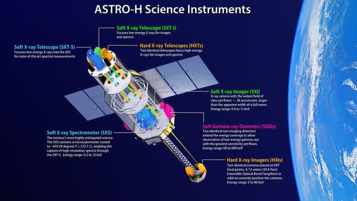 astro_instruments