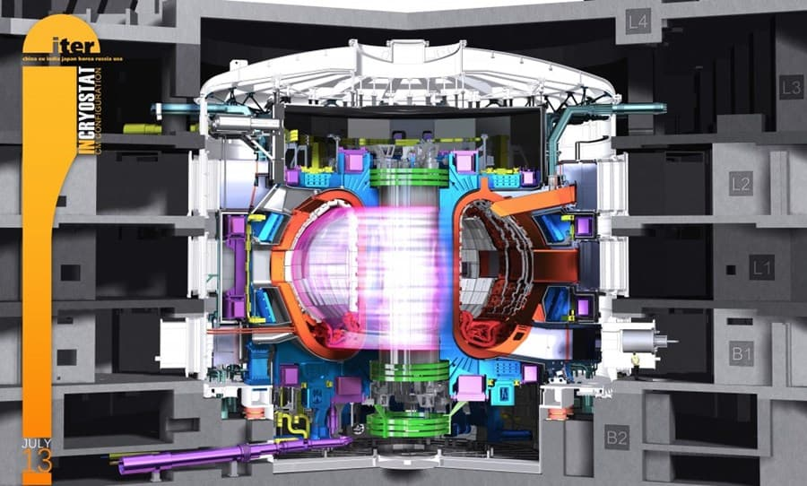 ITER-France-India