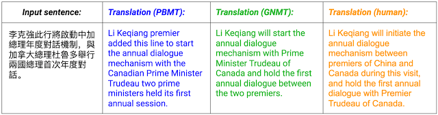 translation-example