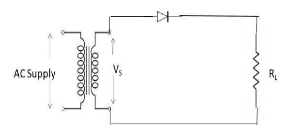 half wave rectifiers brief explanation