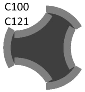 C100C121