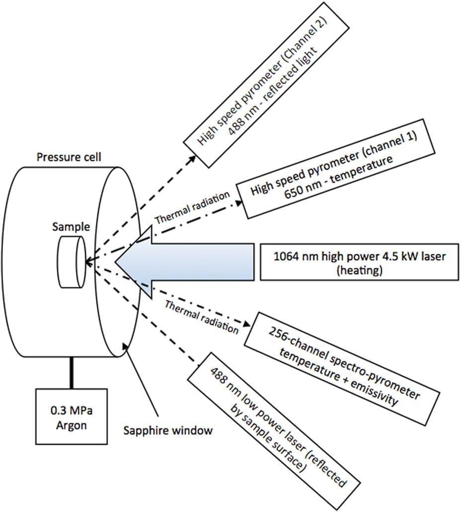 LaserSystem_01