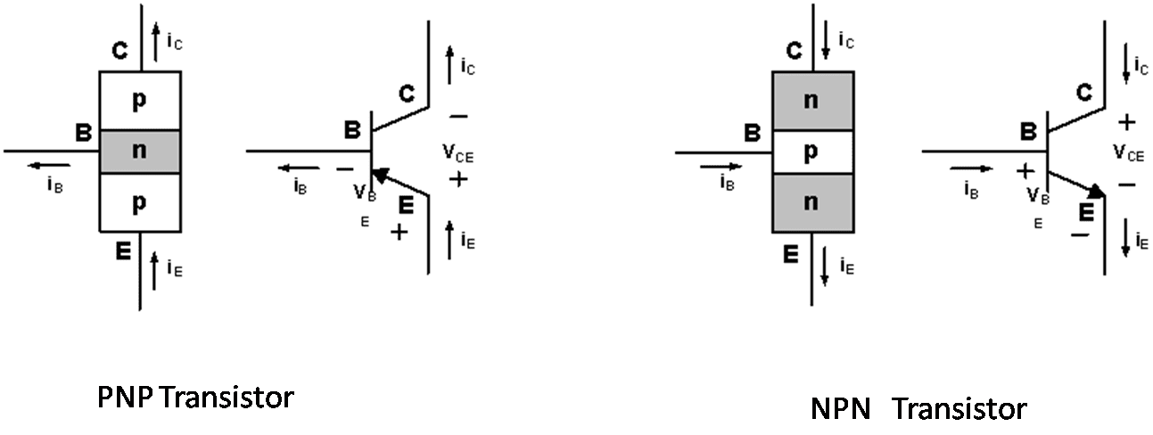 bipolar junction transistor  bjt  tutorial and notes