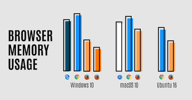 Firefox-54-Download-Update