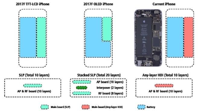 iphone-L-battery-design