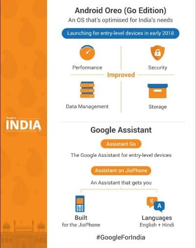 Google For India (4)