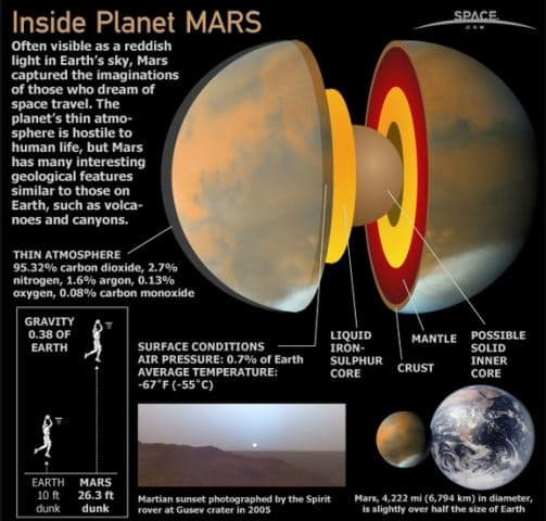 inside-mars