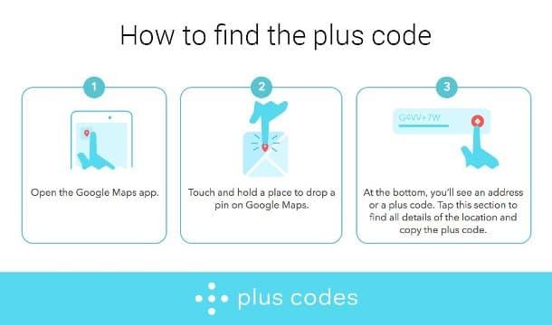 Pluscodes