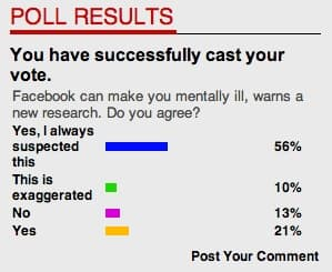 Facebook-Poll-Results