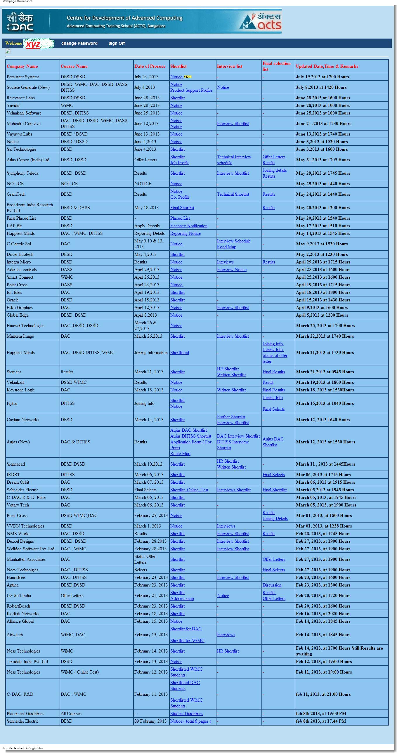 CDAC 2013 : Results + Ranks + Center Preferences