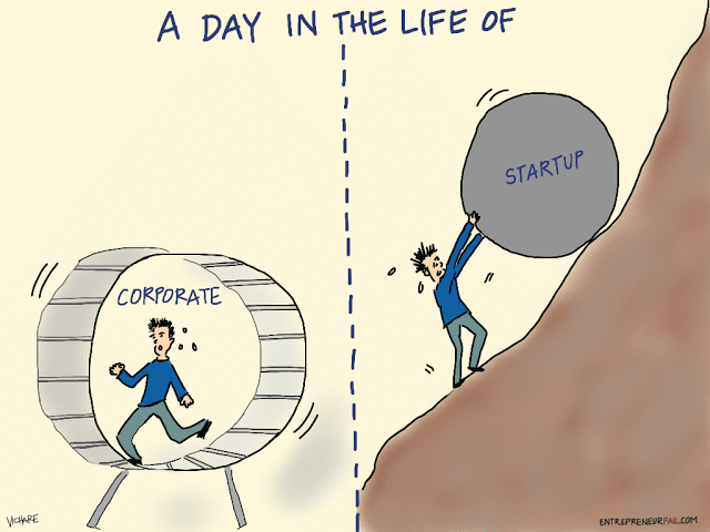 startup-day-in-life